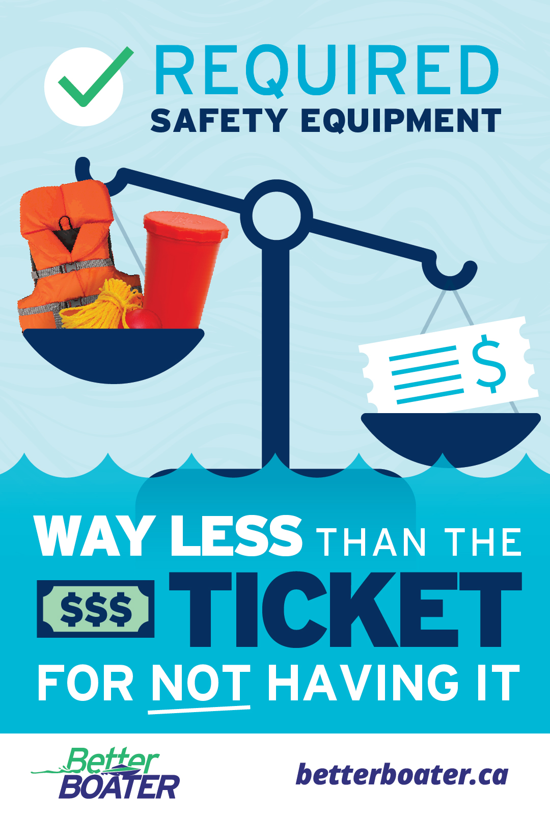 https://betterboater.ca/Cost%20of%20Safety